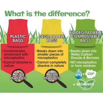 100% Biodegradable Dog Poop Bags